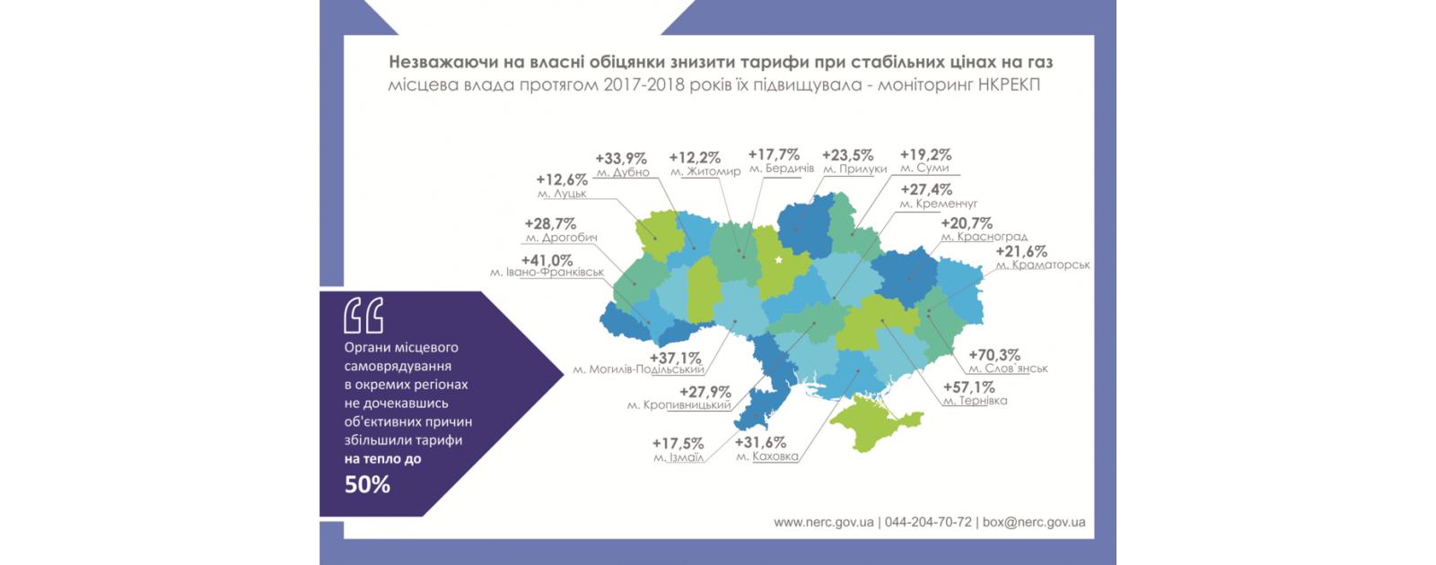 Тарифы на отопление повысили на 70% в некоторых регионах